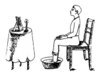 Вымачивание ног в соленой воде